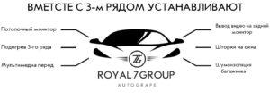Royal7Group Autogrape lc200-lx570